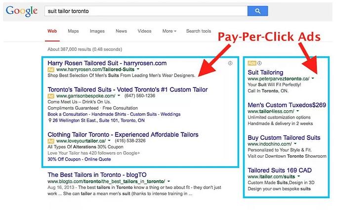 Pay Per Click | PPC | Grow Your Revenue